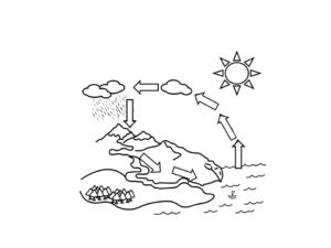 Dibujos del ciclo del Agua para compartir