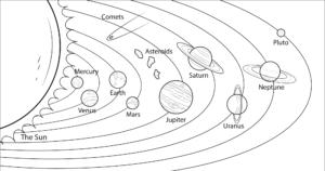dibujos del sistema solar para descargar