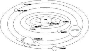 sistema solar para imprimir